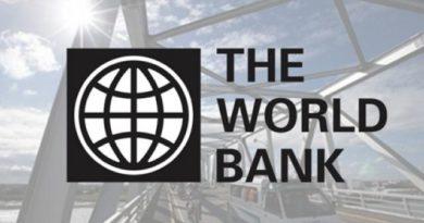 световна банка