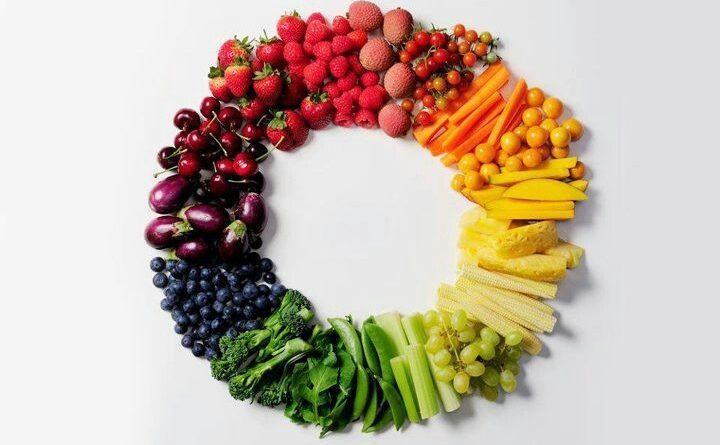 храни диета